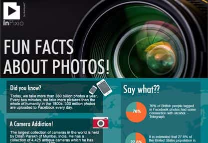 InPixio Infographic